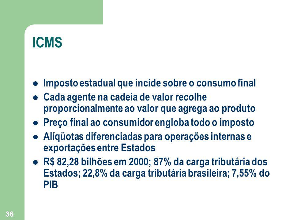 36 ICMS Imposto estadual que incide sobre o consumo final Cada agente na cadeia de valor recolhe proporcionalmente ao valor que agrega ao produto Preç