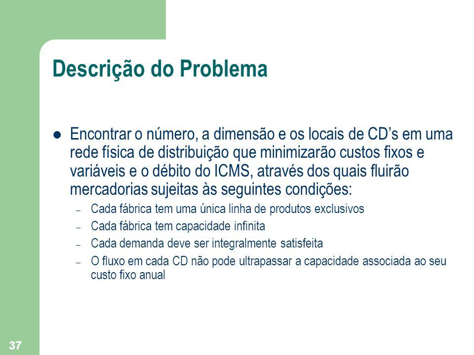 37 Descrição do Problema Encontrar o número, a dimensão e os locais de CDs em uma rede física de distribuição que minimizarão custos fixos e variáveis