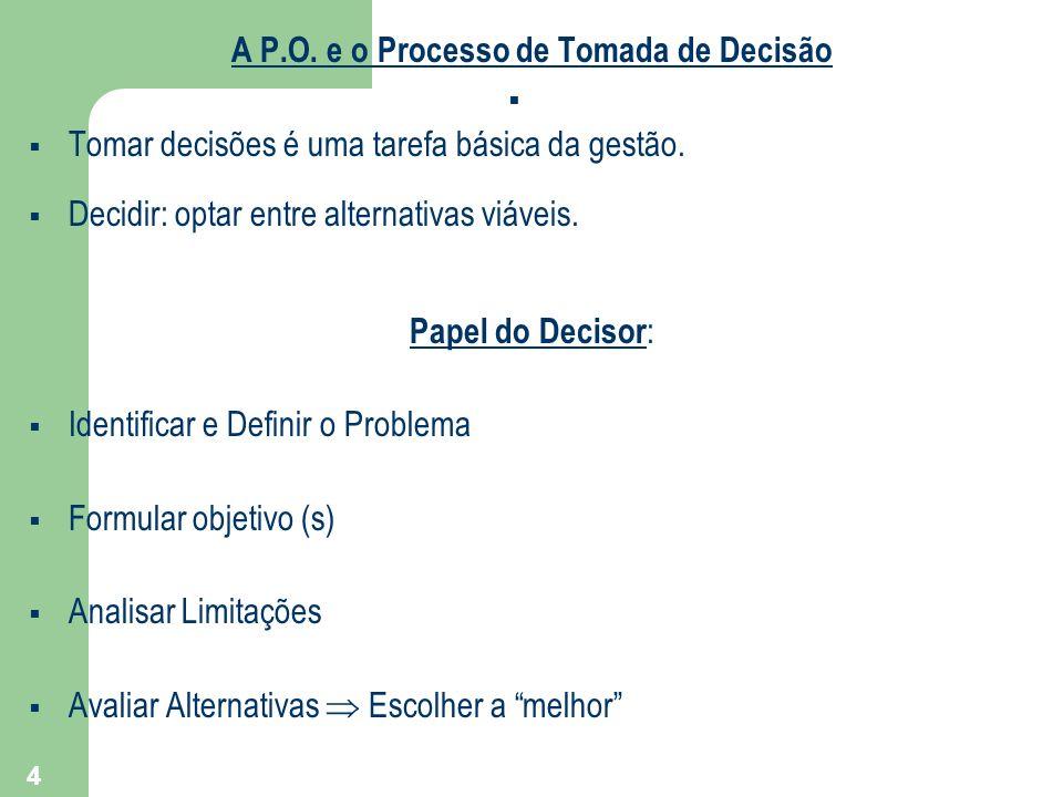 4 A P.O. e o Processo de Tomada de Decisão Tomar decisões é uma tarefa básica da gestão. Decidir: optar entre alternativas viáveis. Papel do Decisor :