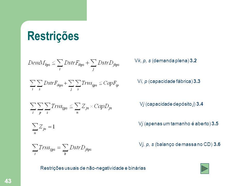 43 Restrições Restrições usuais de não-negatividade e binárias Vk, p, s (demanda plena) 3.2 Vi, p (capacidade fábrica) 3.3 Vj (capacidade depósito j)