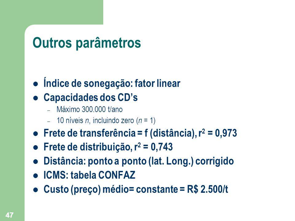 47 Outros parâmetros Índice de sonegação: fator linear Capacidades dos CDs – Máximo 300.000 t/ano – 10 níveis n, incluindo zero ( n = 1) Frete de tran