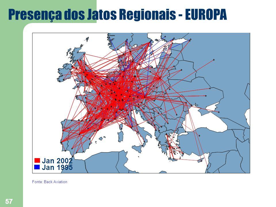 57 Jan 1995 Jan 2002 Fonte: Back Aviation Presença dos Jatos Regionais - EUROPA