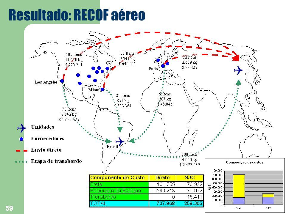 59 Resultado: RECOF aéreo