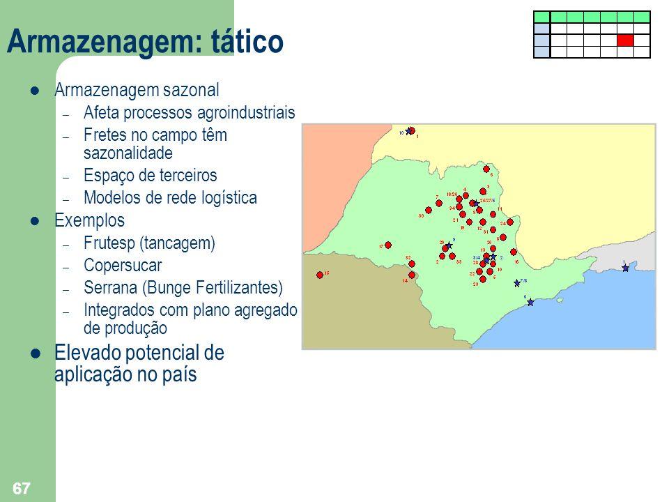 67 Armazenagem: tático Armazenagem sazonal – Afeta processos agroindustriais – Fretes no campo têm sazonalidade – Espaço de terceiros – Modelos de red