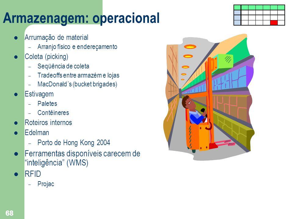 68 Armazenagem: operacional Arrumação de material – Arranjo físico e endereçamento Coleta (picking) – Seqüência de coleta – Tradeoffs entre armazém e