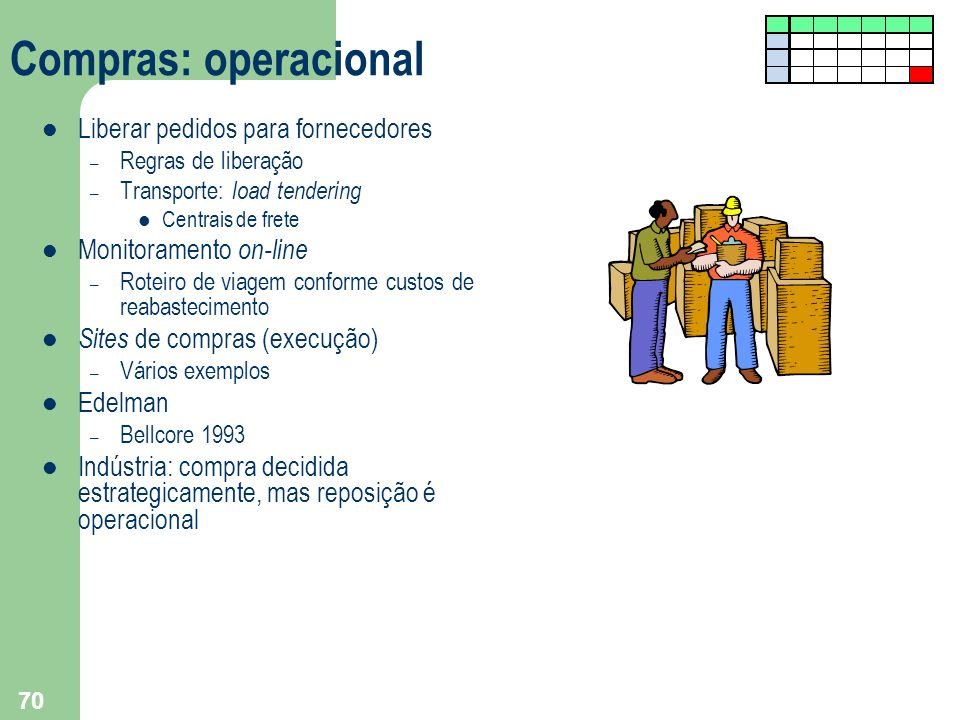 70 Compras: operacional Liberar pedidos para fornecedores – Regras de liberação – Transporte: load tendering Centrais de frete Monitoramento on-line –