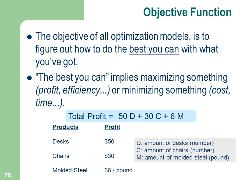76 Objective Function The objective of all optimization models, is to figure out how to do the best you can with what youve got. The best you can impl