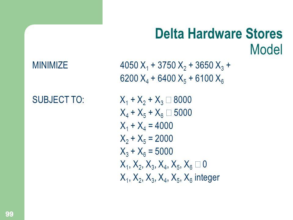 99 MINIMIZE 4050 X 1 + 3750 X 2 + 3650 X 3 + 6200 X 4 + 6400 X 5 + 6100 X 6 SUBJECT TO: X 1 + X 2 + X 3 8000 X 4 + X 5 + X 6 5000 X 1 + X 4 = 4000 X 2