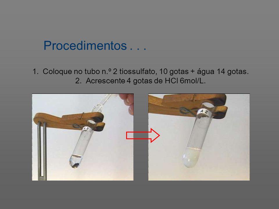Procedimentos... 1.Coloque no tubo n.º 2 tiossulfato, 10 gotas + água 14 gotas. 2.Acrescente 4 gotas de HCl 6mol/L.