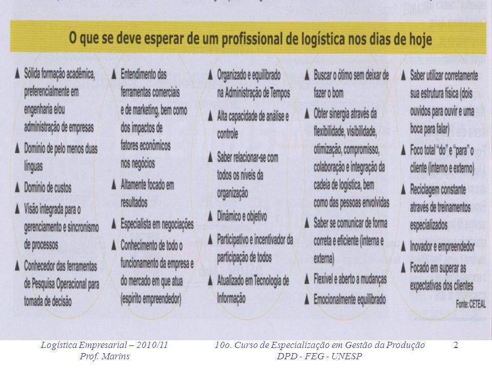 Logística Empresarial – 2010/11 Prof. Marins 10o. Curso de Especialização em Gestão da Produção DPD - FEG - UNESP 2