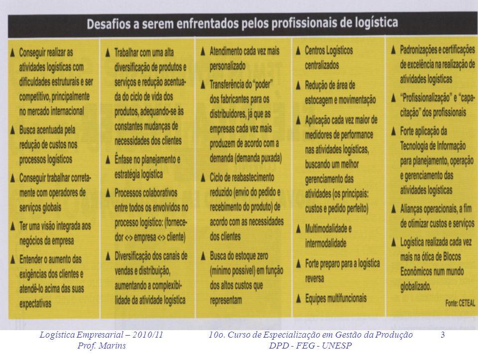Logística Empresarial – 2010/11 Prof. Marins 10o. Curso de Especialização em Gestão da Produção DPD - FEG - UNESP 3