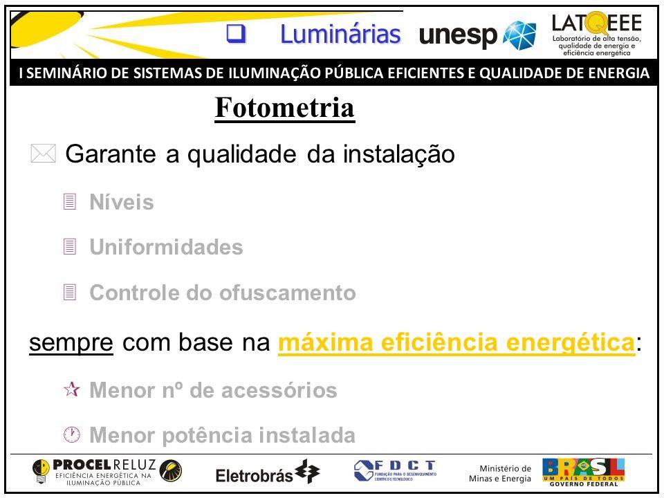 Fotometria * Garante a qualidade da instalação 3 Níveis 3 Uniformidades 3 Controle do ofuscamento sempre com base na máxima eficiência energética: ¶ M