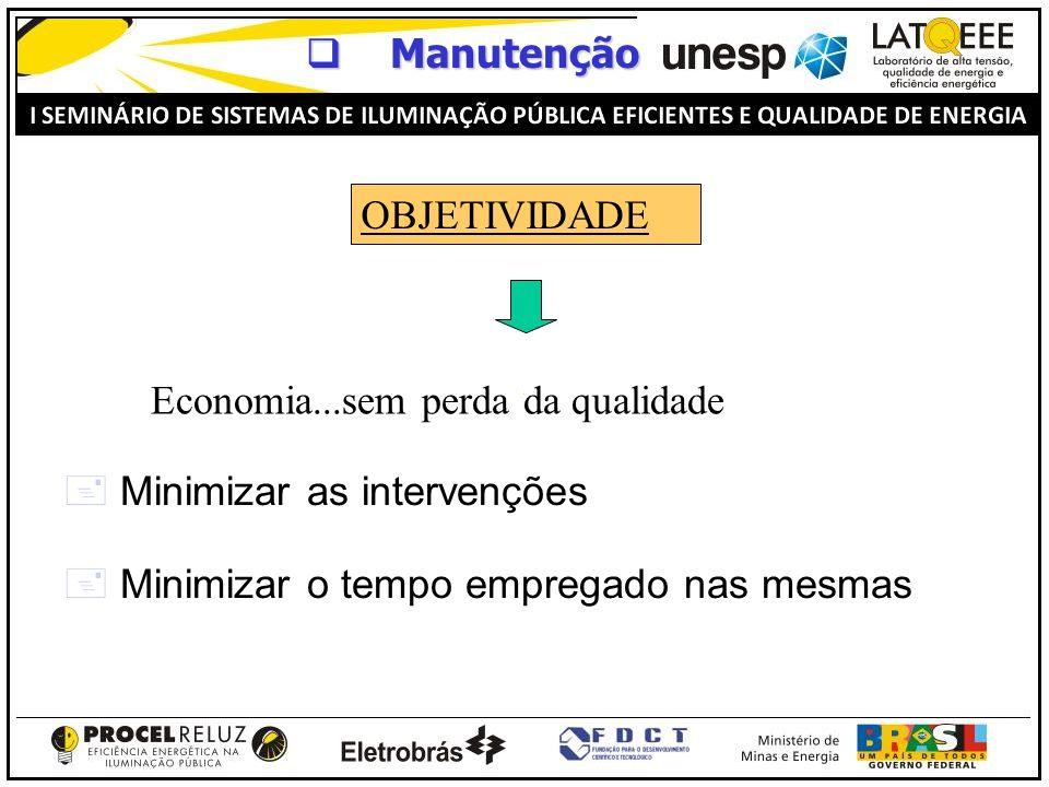 + Minimizar as intervenções + Minimizar o tempo empregado nas mesmas OBJETIVIDADE Economia...sem perda da qualidade Manutenção Manutenção