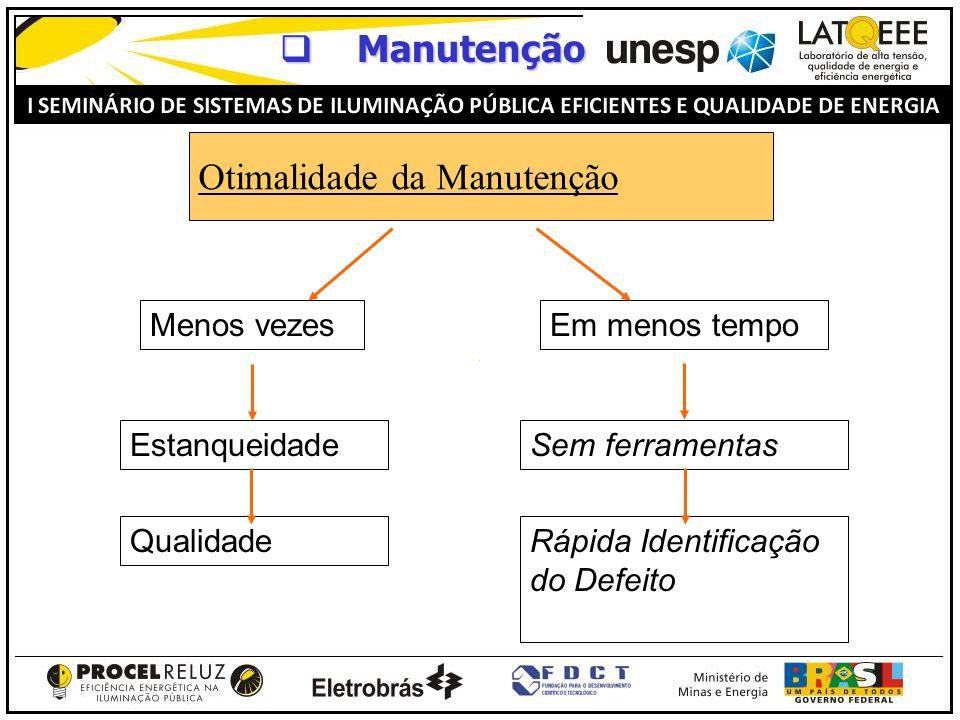 Otimalidade da Manutenção Menos vezes Estanqueidade Em menos tempo Sem ferramentas QualidadeRápida Identificação do Defeito Manutenção Manutenção