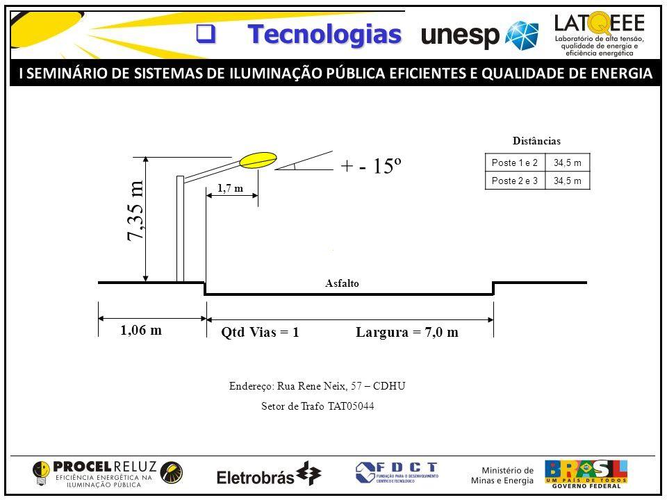 Tecnologias Tecnologias Qtd Vias = 1 Largura = 7,0 m + - 15º 7,35 m 1,7 m 1,06 m Asfalto Poste 1 e 234,5 m Poste 2 e 334,5 m Distâncias Endereço: Rua