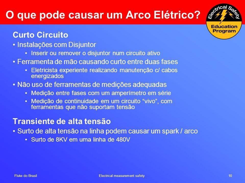 Fluke do Brasil Electrical measurement safety 10 O que pode causar um Arco Elétrico? Curto Circuito Instalações com Disjuntor Inserir ou remover o dis