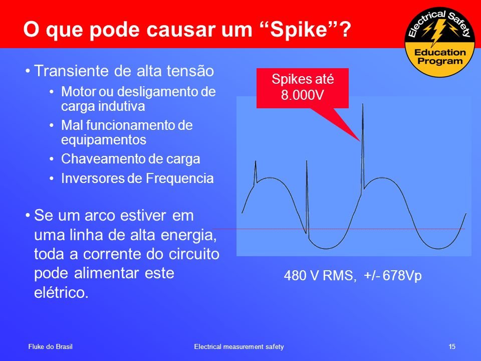 Fluke do Brasil Electrical measurement safety 15 480 V RMS, +/- 678Vp Spikes até 8.000V O que pode causar um Spike.