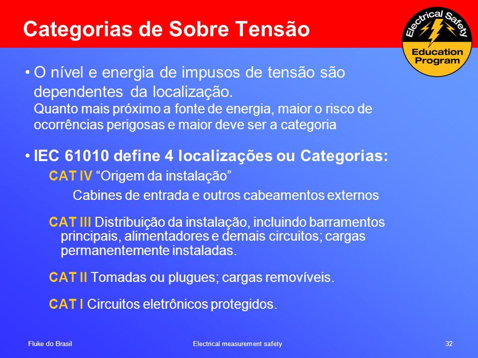 Fluke do Brasil Electrical measurement safety 32 Categorias de Sobre Tensão O nível e energia de impusos de tensão são dependentes da localização. Qua
