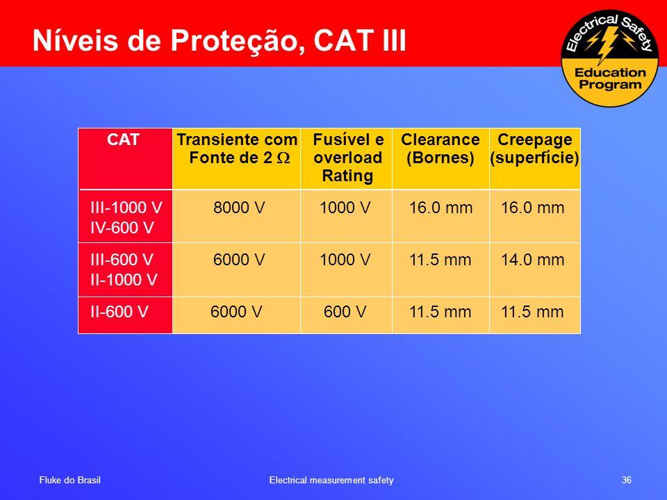Fluke do Brasil Electrical measurement safety 36 Níveis de Proteção, CAT III CATTransiente com Fusível eClearance Creepage Fonte de 2 overload (Bornes