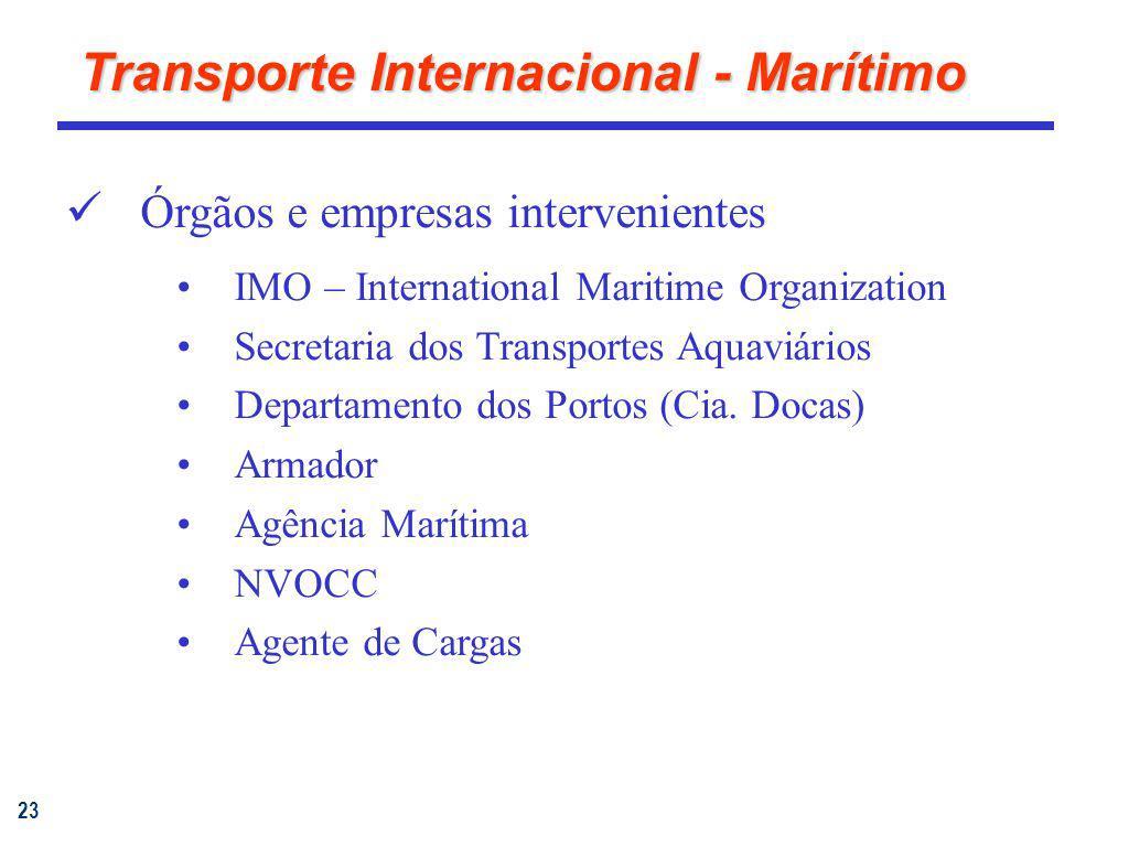 23 Transporte Internacional - Marítimo Órgãos e empresas intervenientes IMO – International Maritime Organization Secretaria dos Transportes Aquaviári