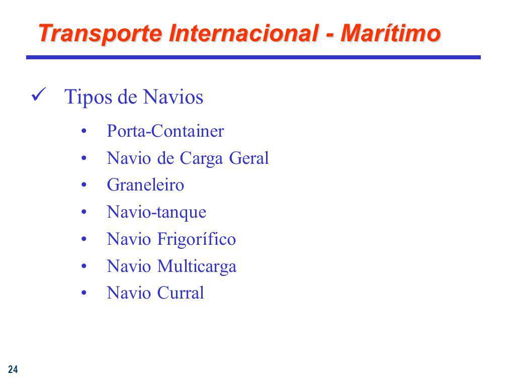 24 Transporte Internacional - Marítimo Tipos de Navios Porta-Container Navio de Carga Geral Graneleiro Navio-tanque Navio Frigorífico Navio Multicarga
