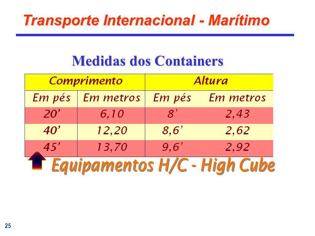 25 Transporte Internacional - Marítimo Medidas dos Containers
