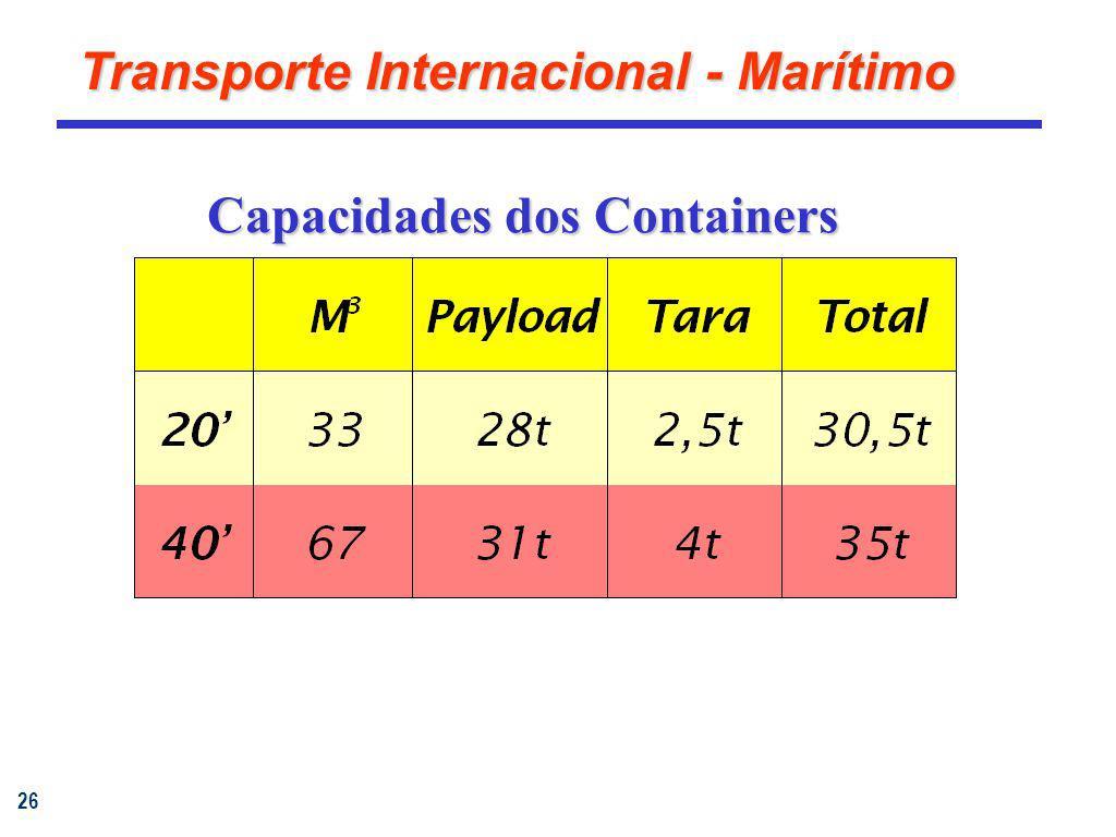 26 Transporte Internacional - Marítimo Capacidades dos Containers