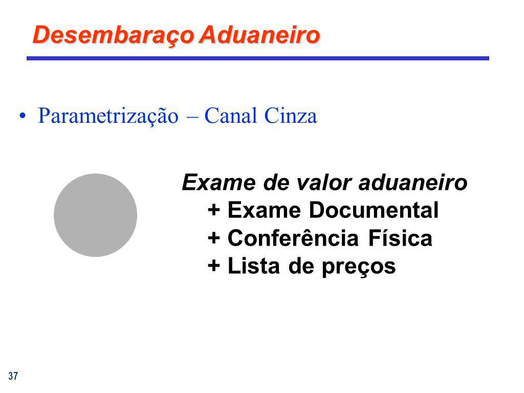 37 Exame de valor aduaneiro + Exame Documental + Conferência Física + Lista de preços Parametrização – Canal Cinza Desembaraço Aduaneiro