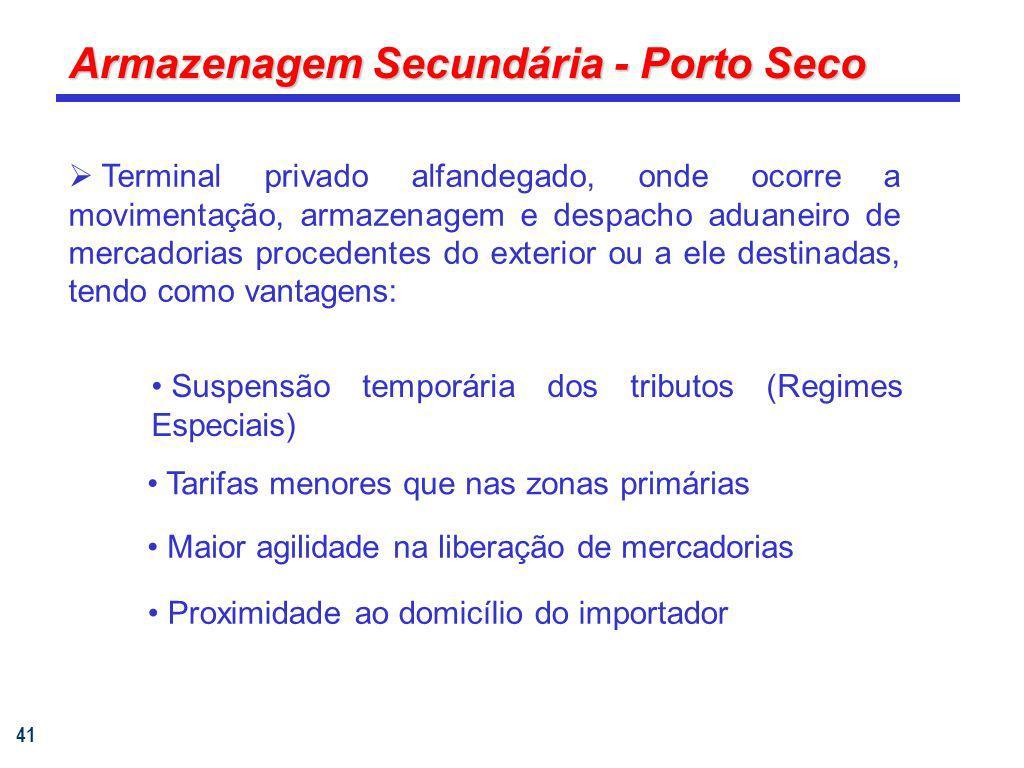 41 Armazenagem Secundária - Porto Seco Terminal privado alfandegado, onde ocorre a movimentação, armazenagem e despacho aduaneiro de mercadorias proce