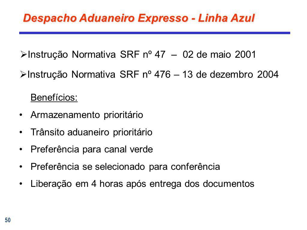 50 Despacho Aduaneiro Expresso - Linha Azul Instrução Normativa SRF nº 47 – 02 de maio 2001 Benefícios: Armazenamento prioritário Trânsito aduaneiro p