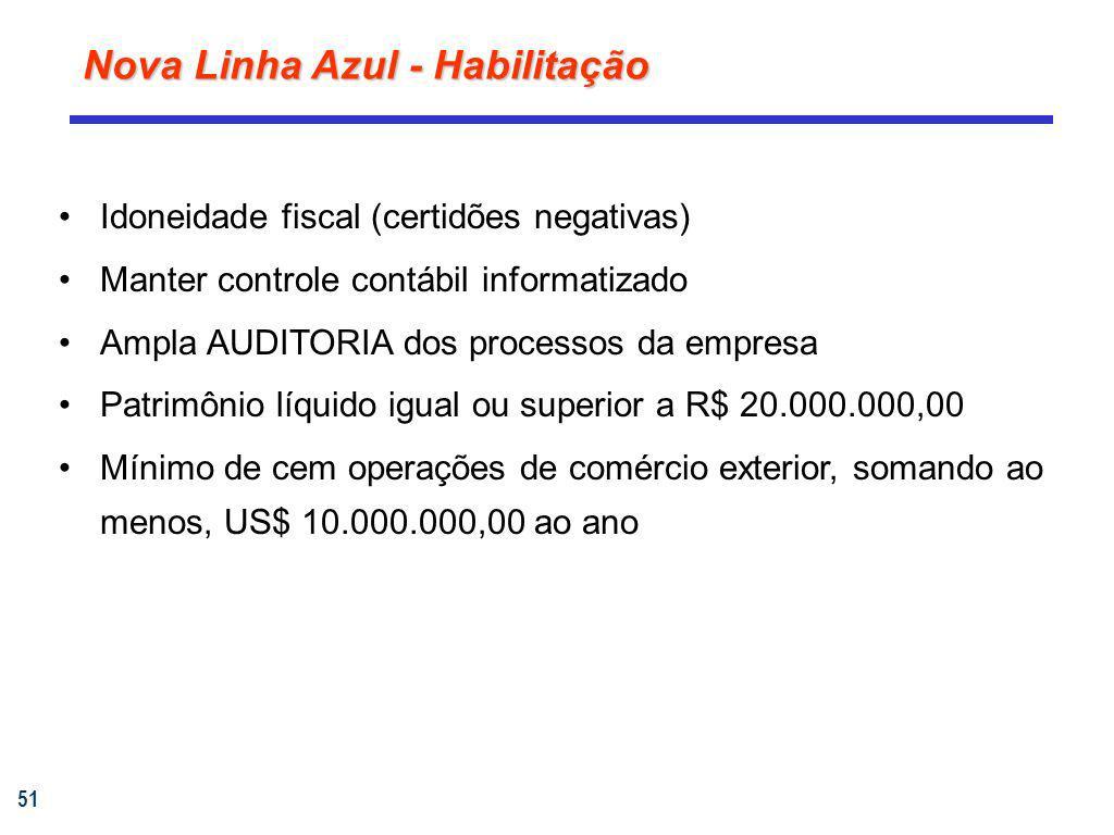 51 Nova Linha Azul - Habilitação Idoneidade fiscal (certidões negativas) Manter controle contábil informatizado Ampla AUDITORIA dos processos da empre
