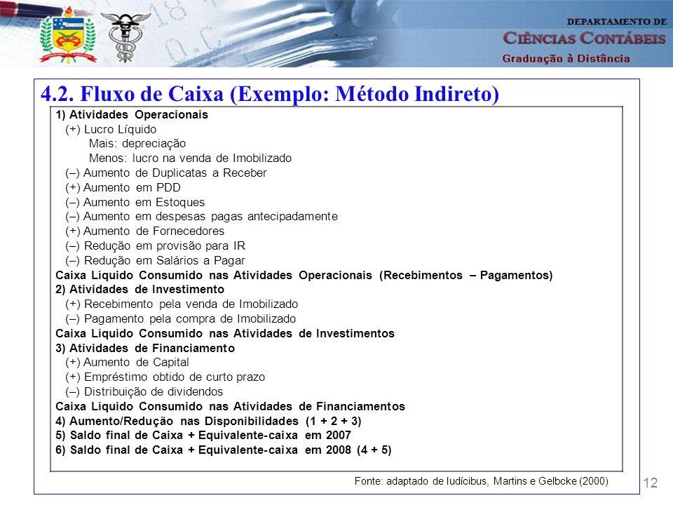 12 4.2. Fluxo de Caixa (Exemplo: Método Indireto) Fonte: adaptado de Iudícibus, Martins e Gelbcke (2000) 1) Atividades Operacionais (+) Lucro Líquido