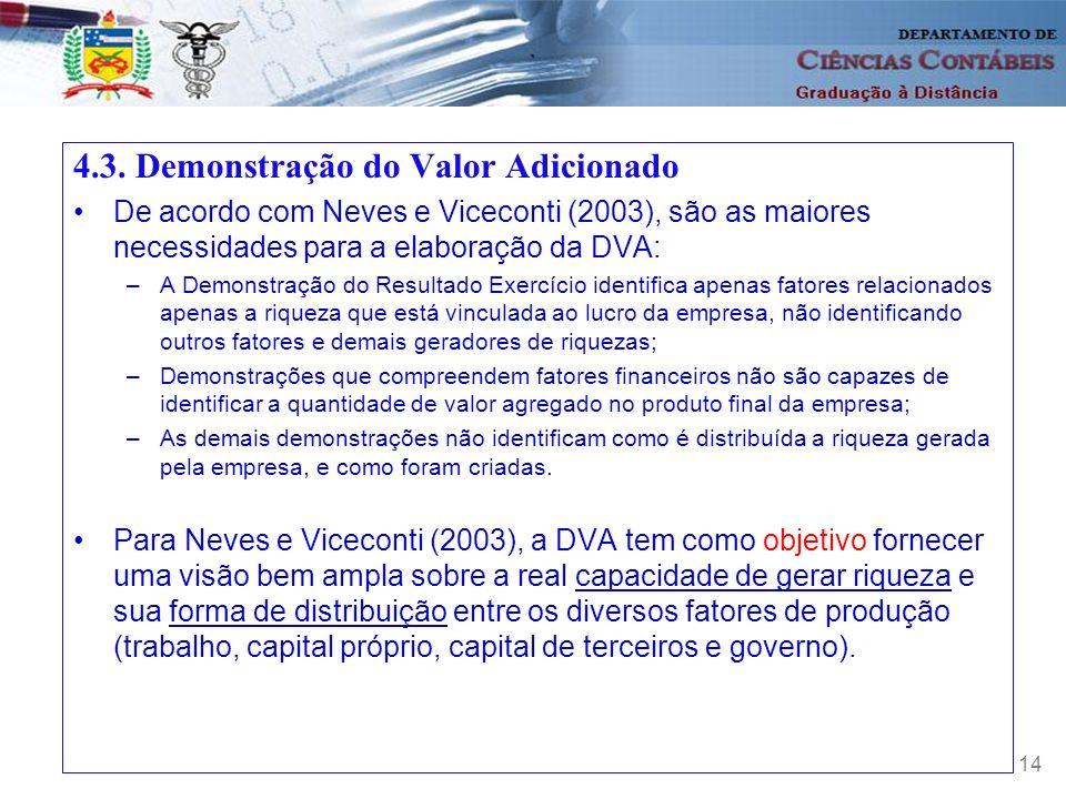 14 4.3. Demonstração do Valor Adicionado De acordo com Neves e Viceconti (2003), são as maiores necessidades para a elaboração da DVA: –A Demonstração