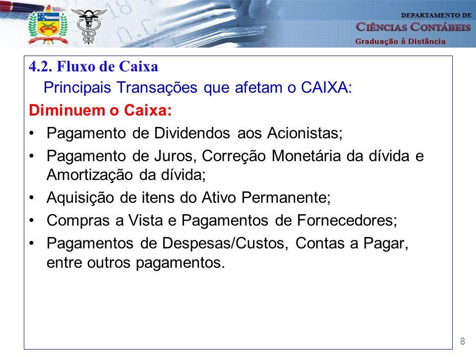 8 4.2. Fluxo de Caixa Principais Transações que afetam o CAIXA: Diminuem o Caixa: Pagamento de Dividendos aos Acionistas; Pagamento de Juros, Correção