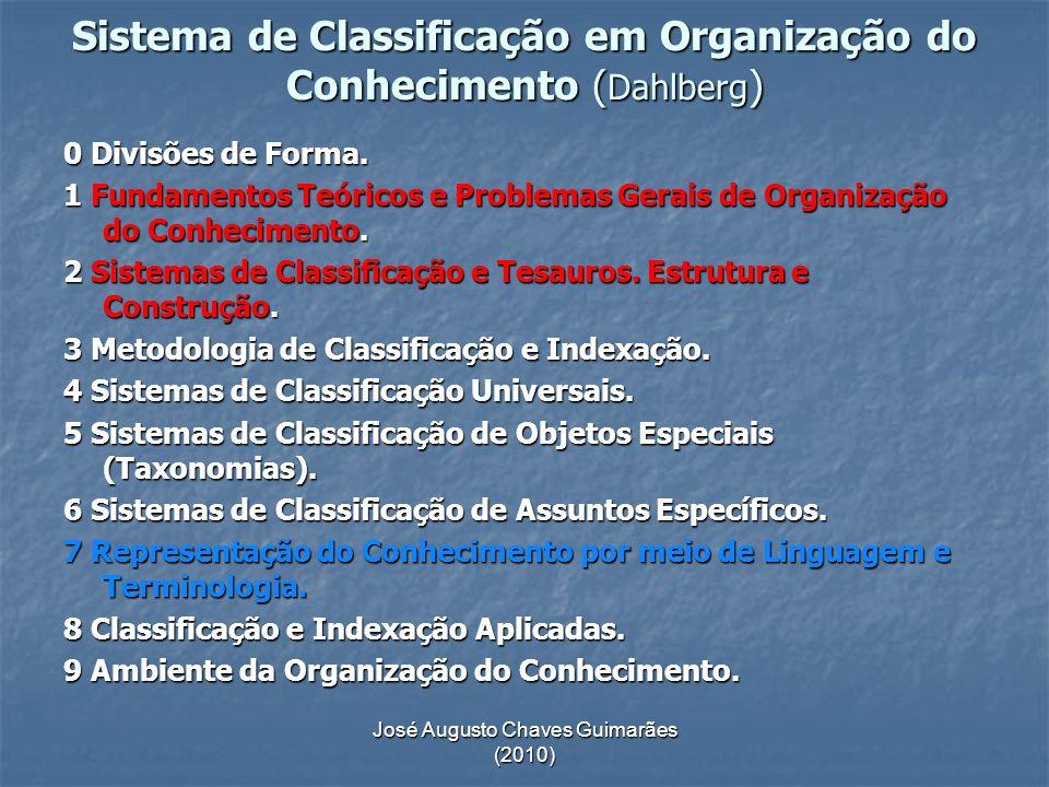 José Augusto Chaves Guimarães (2010) Sistema de Classificação em Organização do Conhecimento ( Dahlberg ) 0 Divisões de Forma. 1 Fundamentos Teóricos