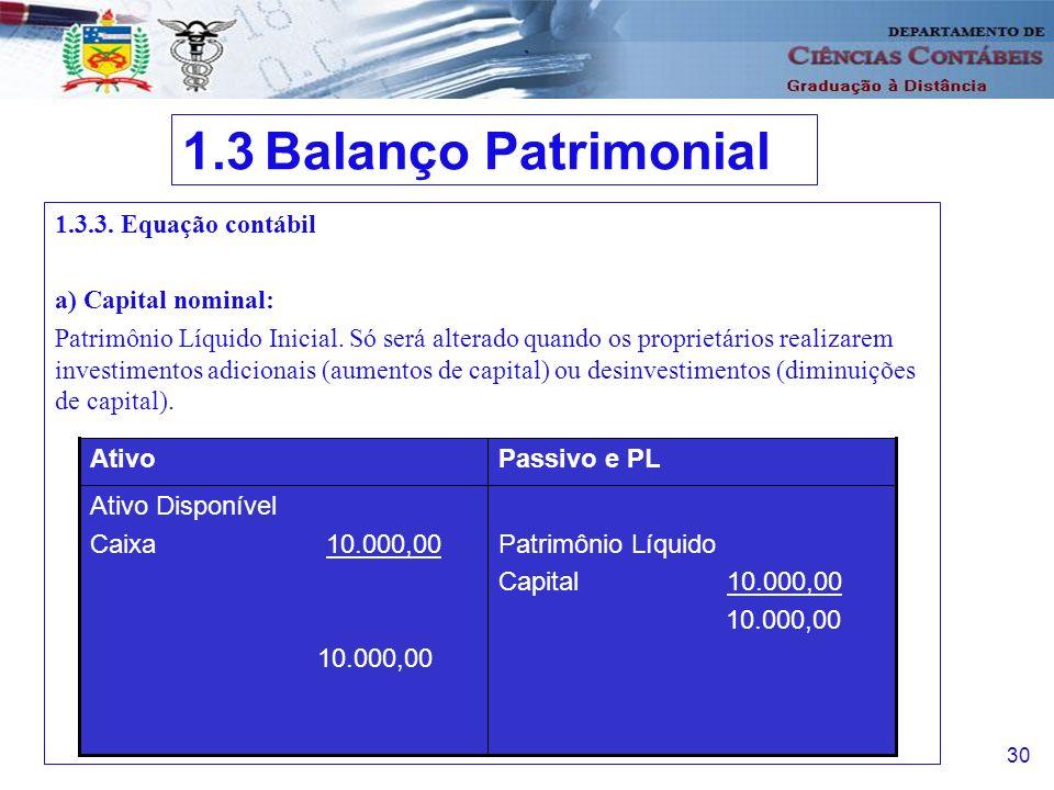 Patrimônio Líquido Capital 10.000,00 10.000,00 Ativo Disponível Caixa 10.000,00 10.000,00 Passivo e PLAtivo a) Capital nominal : Patrimônio Líquido Inicial.