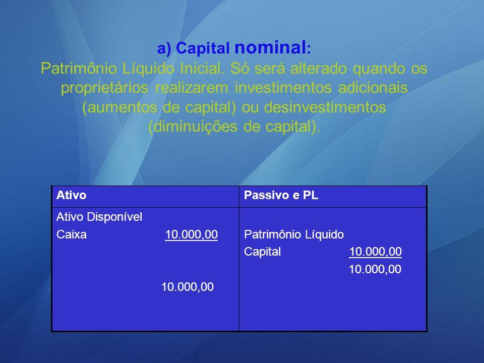 32 1.3.3.Equação contábil b) Capital próprio Corresponde ao conceito de PL com suas variações.