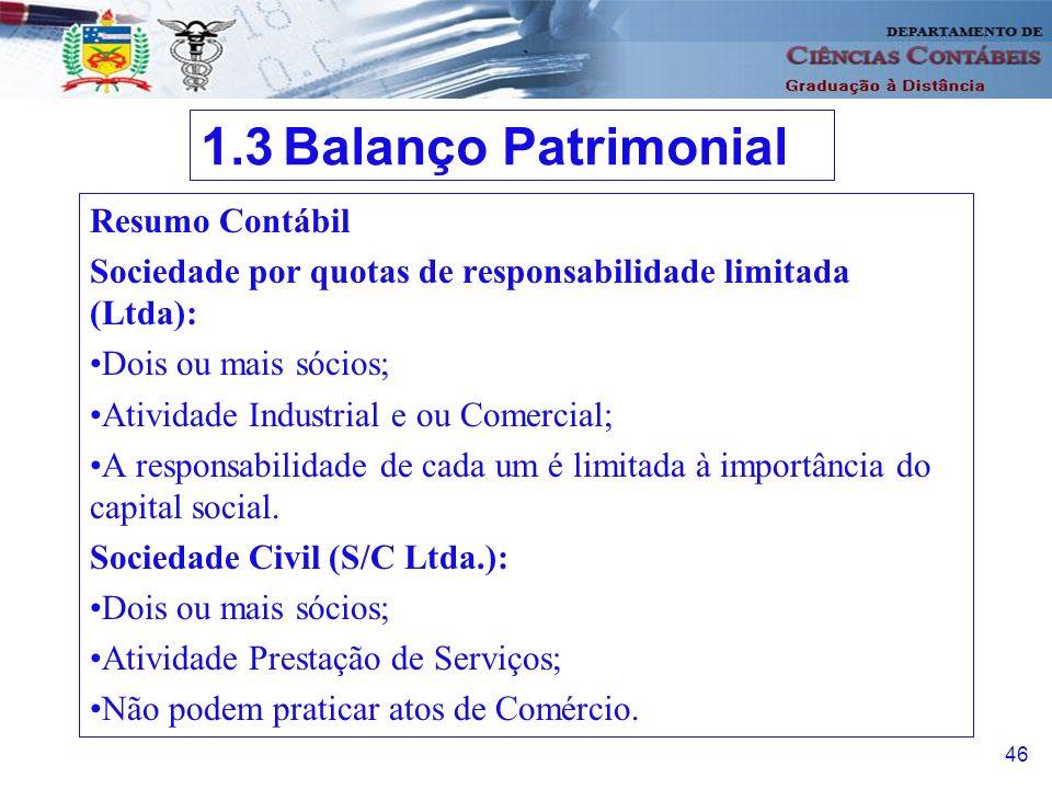 47 Resumo Contábil Sociedade Civil de profissão regulamentada: Sócios com atividades regulamentadas.