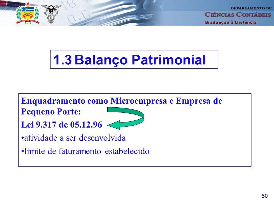 Enquadramento como Microempresa e Empresa de Pequeno Porte: Lei 9.317 de 05.12.96 atividade a ser desenvolvida limite de faturamento estabelecido