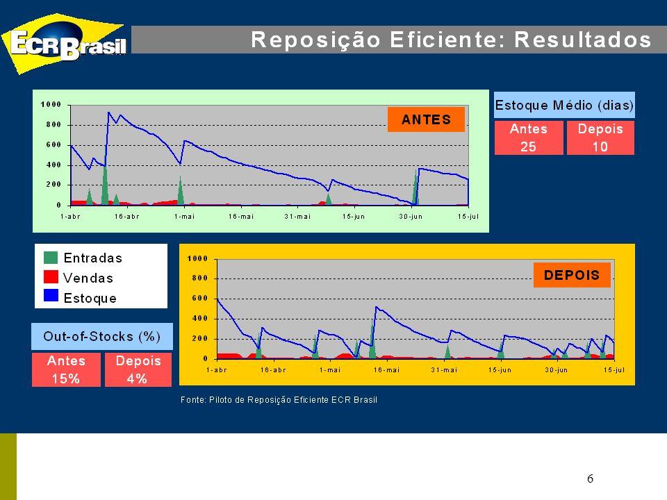 57 Estudo de Caso: Basf S/A - Agro Modelo SCOR