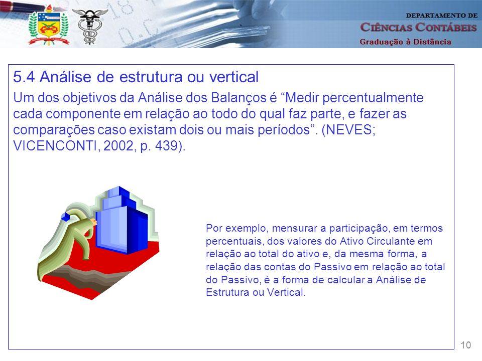 10 5.4 Análise de estrutura ou vertical Um dos objetivos da Análise dos Balanços é Medir percentualmente cada componente em relação ao todo do qual fa