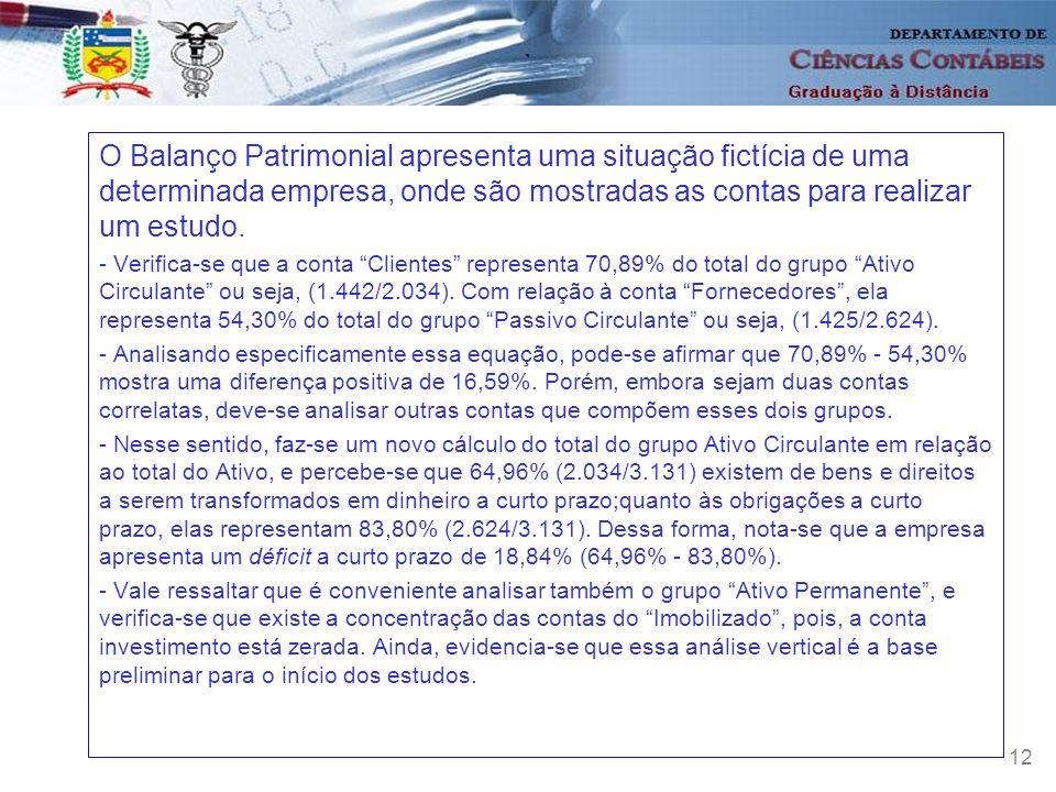 12 O Balanço Patrimonial apresenta uma situação fictícia de uma determinada empresa, onde são mostradas as contas para realizar um estudo. - Verifica-