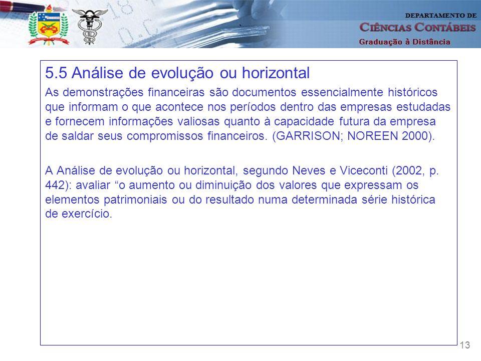 13 5.5 Análise de evolução ou horizontal As demonstrações financeiras são documentos essencialmente históricos que informam o que acontece nos período