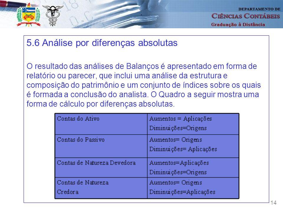 14 5.6 Análise por diferenças absolutas O resultado das análises de Balanços é apresentado em forma de relatório ou parecer, que inclui uma análise da