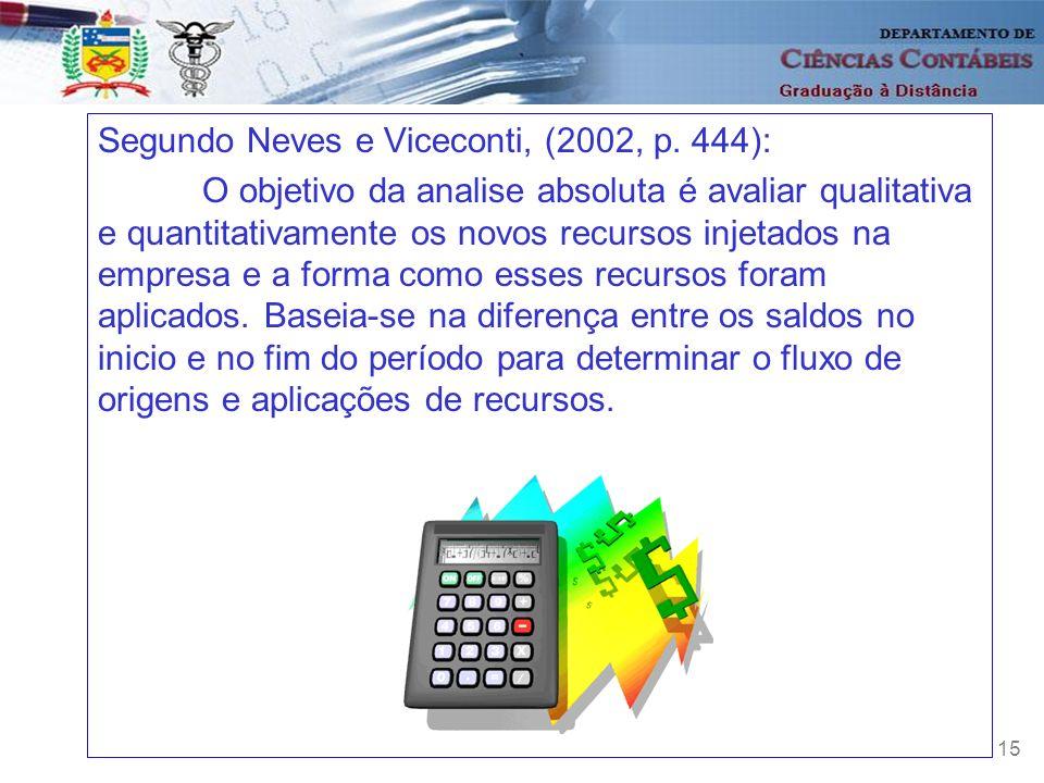 15 Segundo Neves e Viceconti, (2002, p. 444): O objetivo da analise absoluta é avaliar qualitativa e quantitativamente os novos recursos injetados na