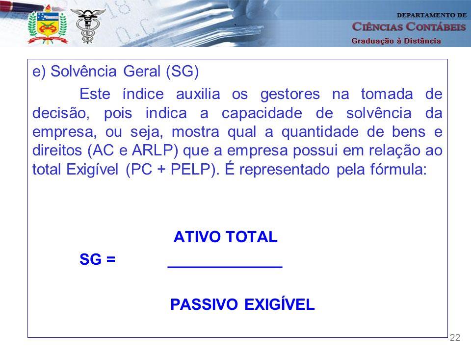 22 e) Solvência Geral (SG) Este índice auxilia os gestores na tomada de decisão, pois indica a capacidade de solvência da empresa, ou seja, mostra qua