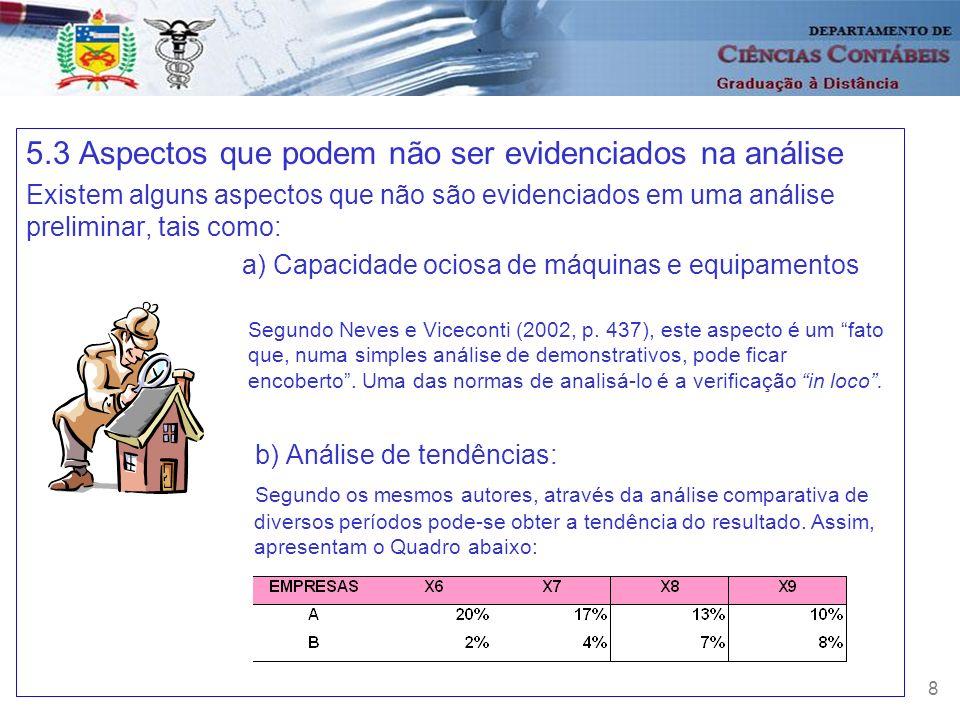 8 5.3 Aspectos que podem não ser evidenciados na análise Existem alguns aspectos que não são evidenciados em uma análise preliminar, tais como: a) Cap