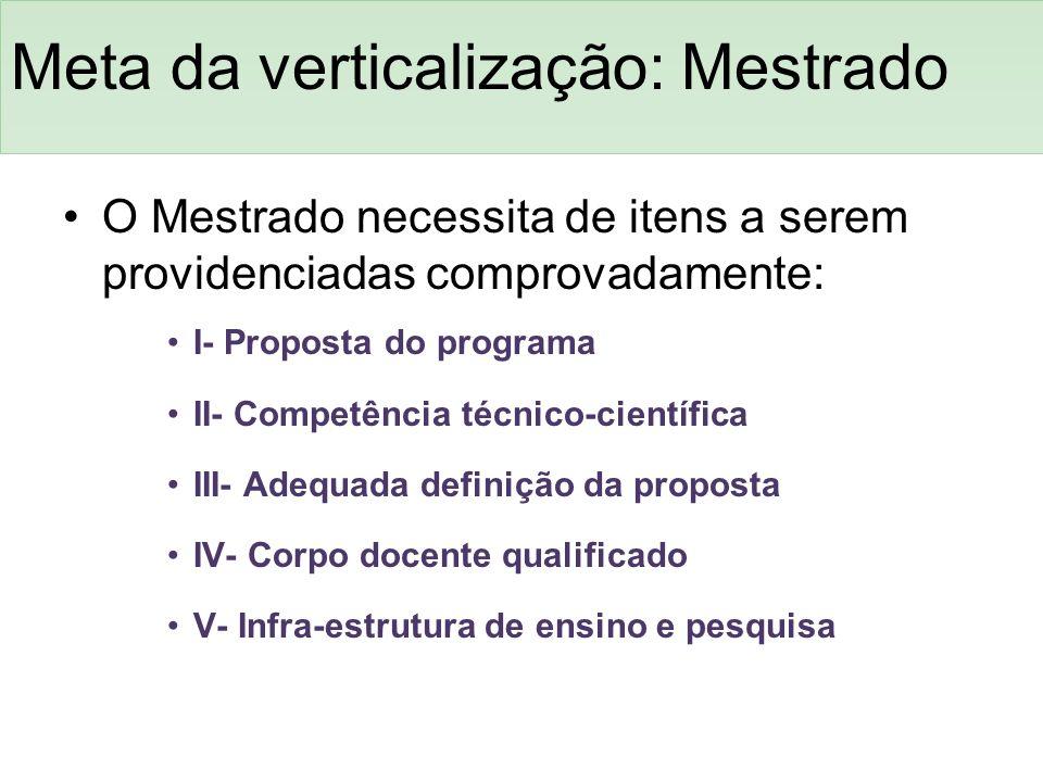 Meta da verticalização: Mestrado O Mestrado necessita de itens a serem providenciadas comprovadamente: I- Proposta do programa II- Competência técnico