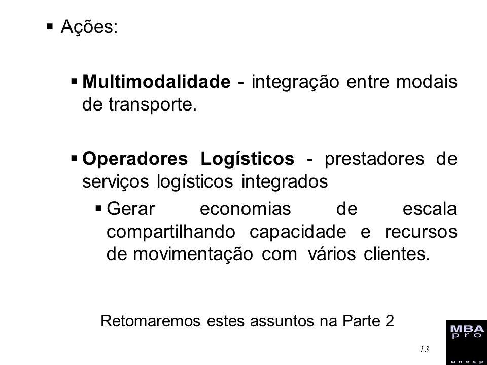 13 Ações: Multimodalidade - integração entre modais de transporte. Operadores Logísticos - prestadores de serviços logísticos integrados Gerar economi