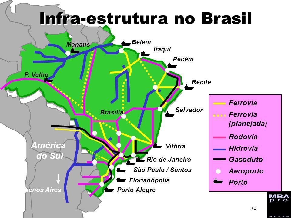 14 São Paulo / Santos Rio de Janeiro Brasília América do Sul Buenos Aires Salvador Recife Belem Porto Alegre Ferrovia Rodovia Hidrovia Gasoduto Aeropo